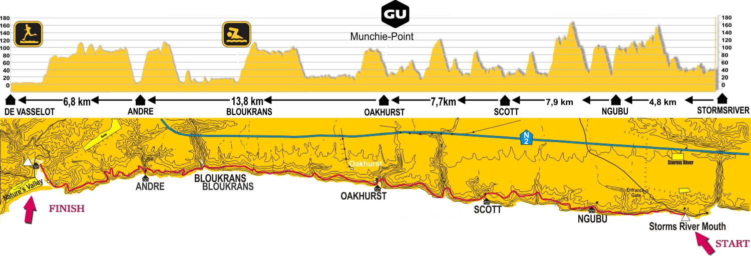 profile and map